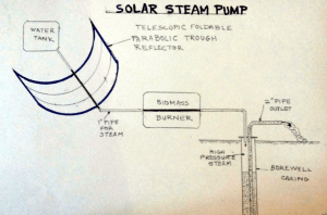 solar steam pump