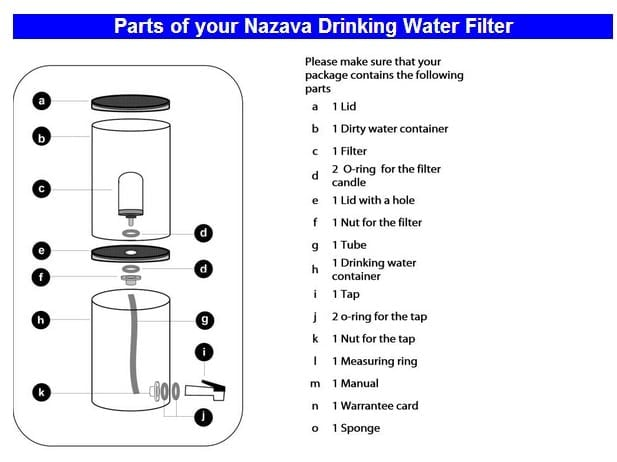 Nazava Water Filter | Engineering For Change