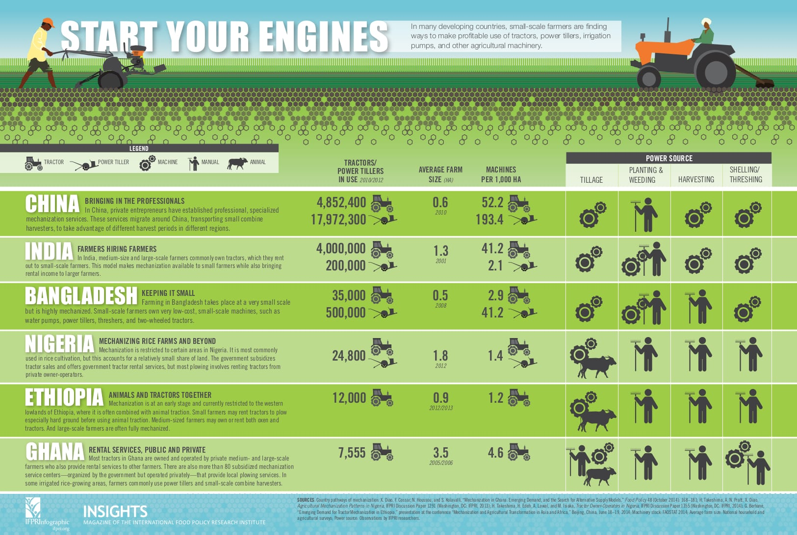 infographic_machines