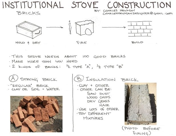 institutional-stove-3