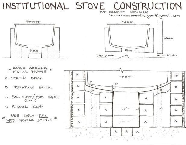 institutional-stove-4