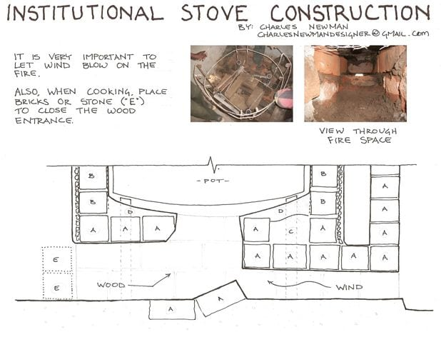 institutional-stove-5