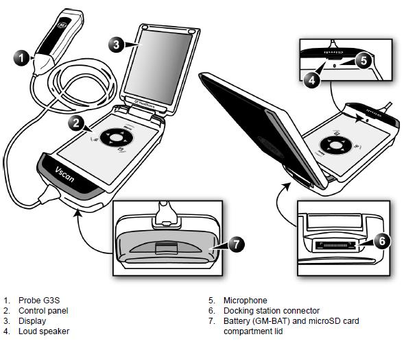 GE VScan Pocket Ultrasound   Engineering For Change