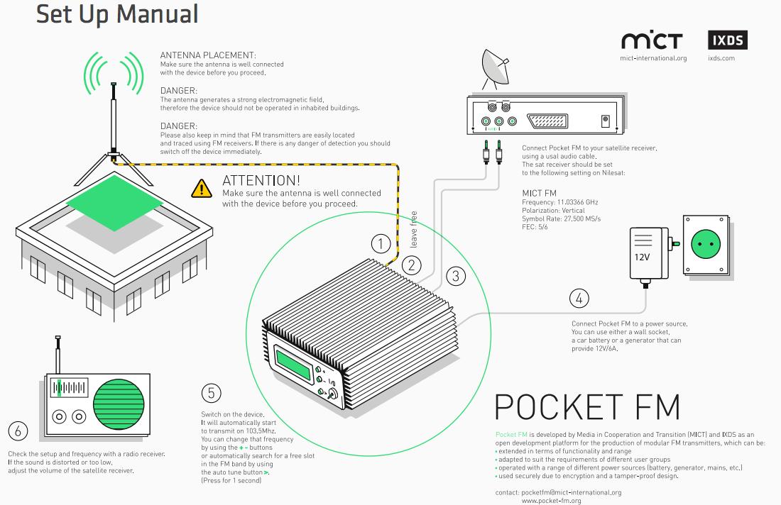 Pocket FM | Engineering For Change