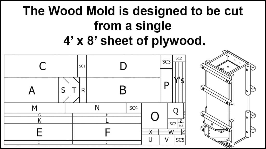 Biosand wood mold guide