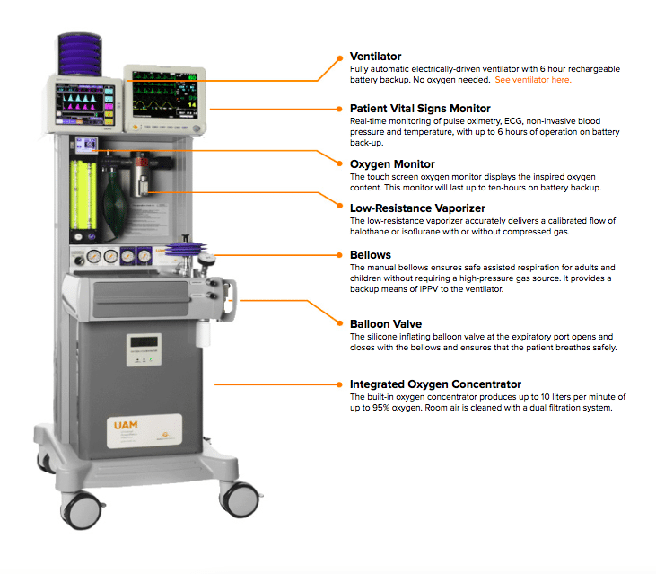 Gradian Health Systems Universal Anaesthesia Machine | Engineering ...