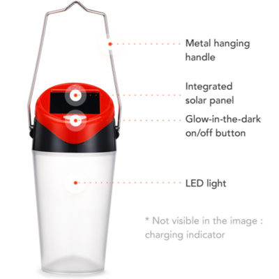 An image highlighting some features of the d.Light S30 (Metal hanging handle; Integrated solar panel; Glow-in-the-dark on/off button; LED light; charging indicator).
